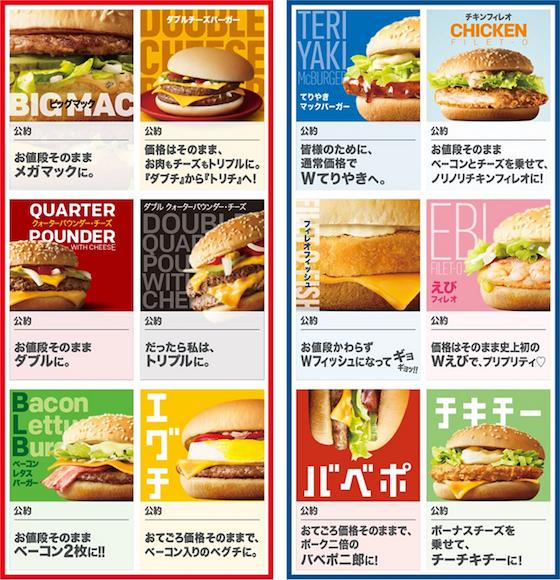 各バーガーが公約をかかげている。